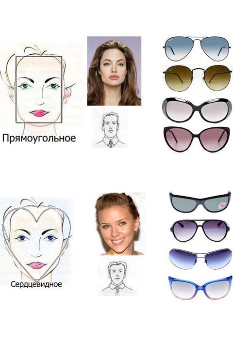 Идеальная форма солнечных очков для вашего типа лица